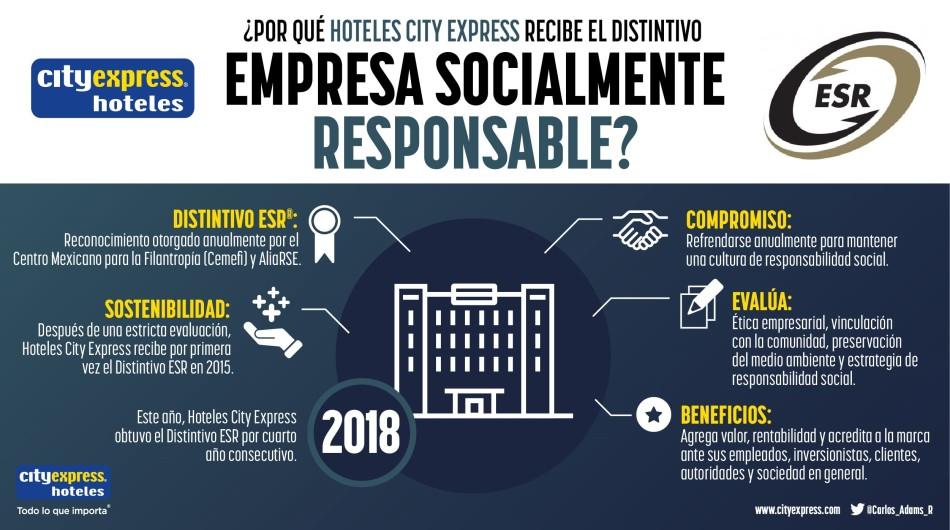 ESR City Express (1)