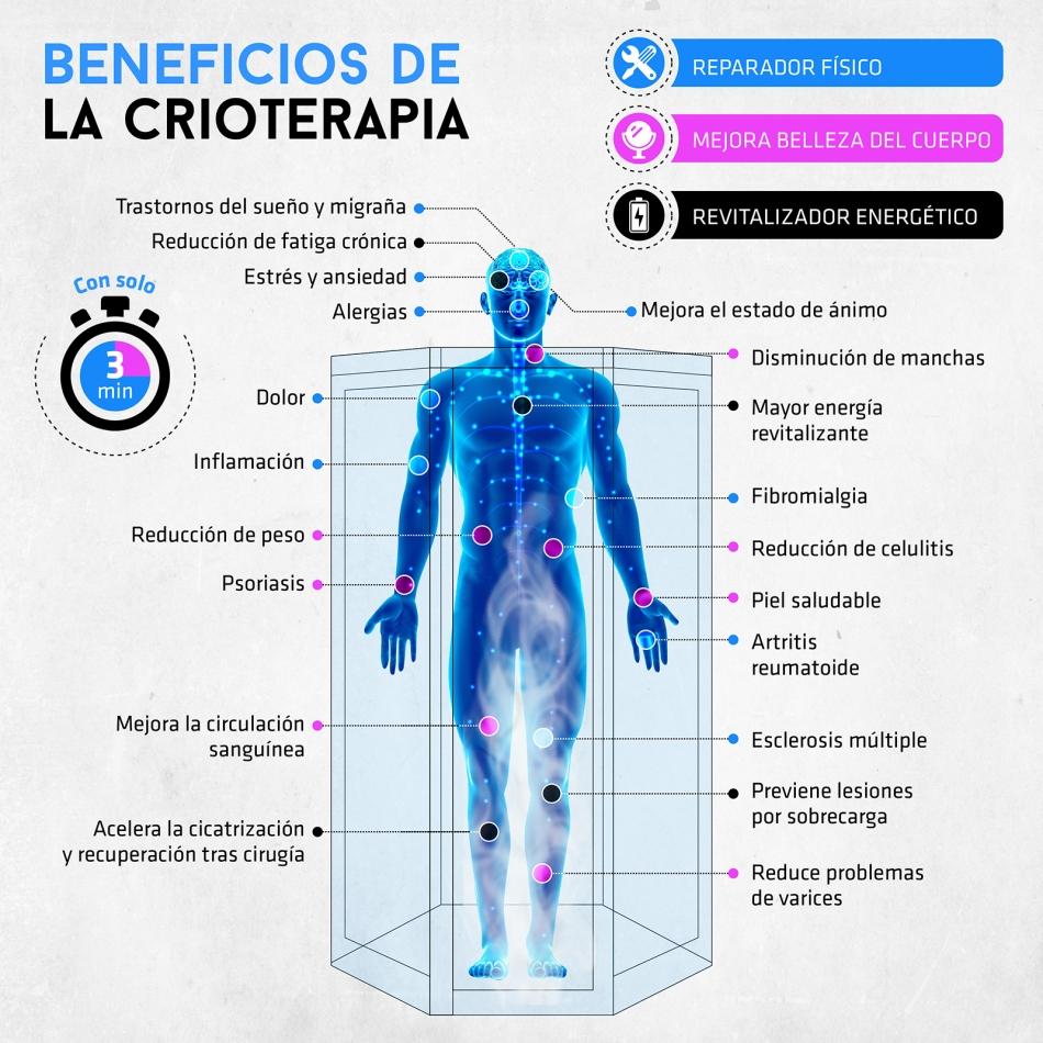 Infografía Beneficios de la Crioterapia.jpg